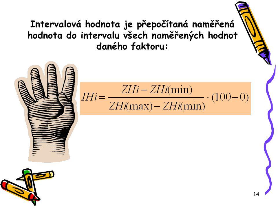 14 Intervalová hodnota je přepočítaná naměřená hodnota do intervalu všech naměřených hodnot daného faktoru: