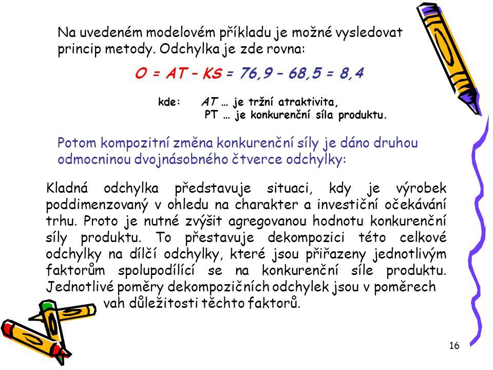 16 Na uvedeném modelovém příkladu je možné vysledovat princip metody.