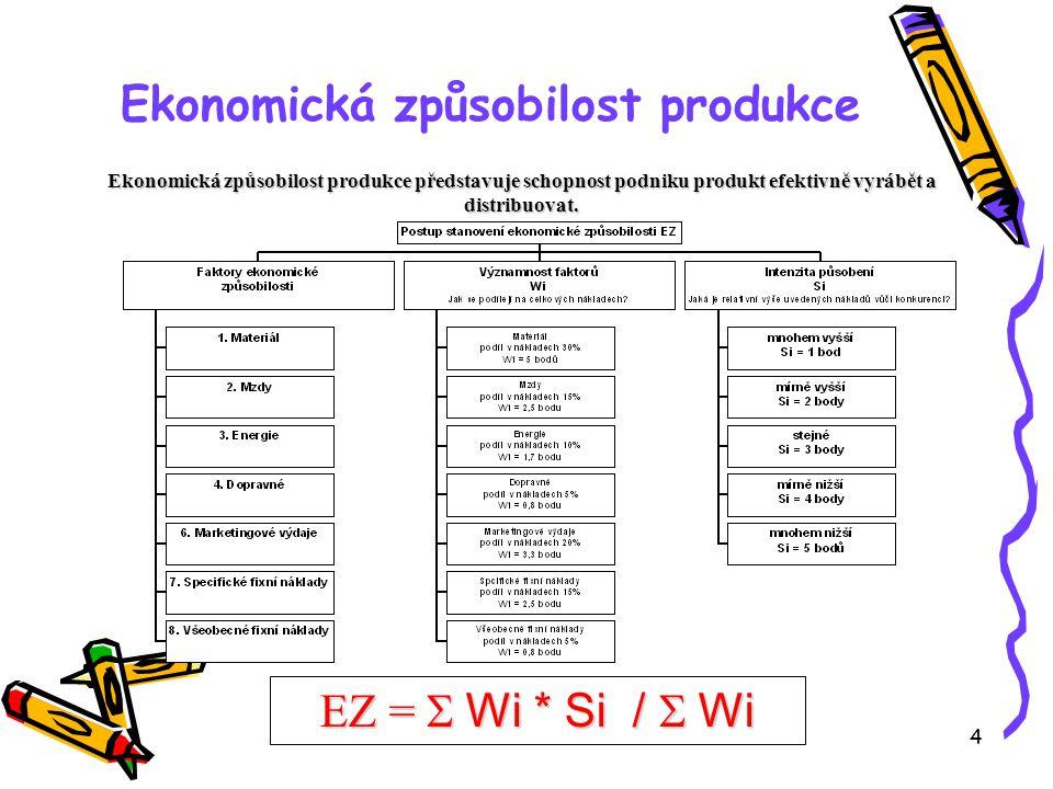 4 Ekonomická způsobilost produkce Ekonomická způsobilost produkce představuje schopnost podniku produkt efektivně vyrábět a distribuovat.