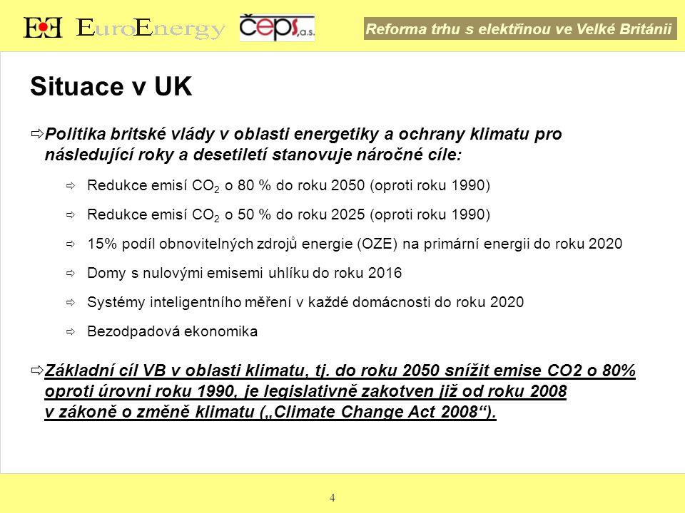 Reforma trhu s elektřinou ve Velké Británii 5 Situace v UK  Cíle ve snižování emisí CO 2 do roku 2050  Nejedná se pouze např.