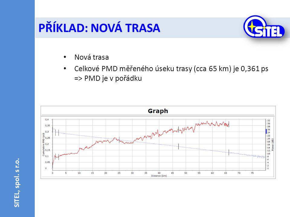 • Nová trasa • Celkové PMD měřeného úseku trasy (cca 65 km) je 0,361 ps => PMD je v pořádku PŘÍKLAD: NOVÁ TRASA SITEL, spol. s r.o.