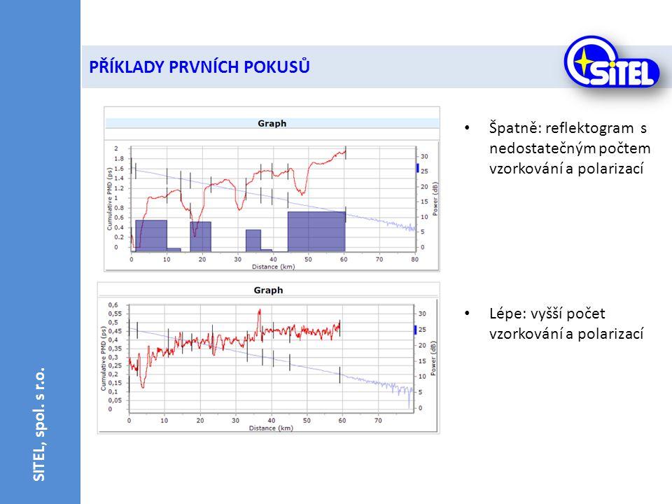 • Špatně: reflektogram s nedostatečným počtem vzorkování a polarizací • Lépe: vyšší počet vzorkování a polarizací PŘÍKLADY PRVNÍCH POKUSŮ SITEL, spol.