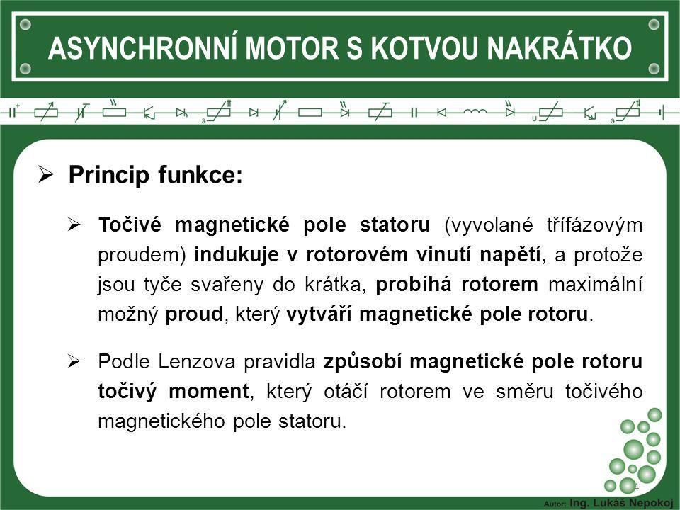 ASYNCHRONNÍ MOTOR S KOTVOU NAKRÁTKO  Princip funkce:  Točivé magnetické pole statoru (vyvolané třífázovým proudem) indukuje v rotorovém vinutí napět