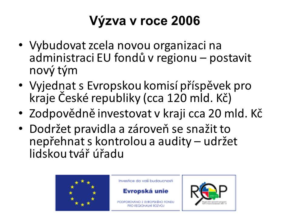 Výzva v roce 2006 • Vybudovat zcela novou organizaci na administraci EU fondů v regionu – postavit nový tým • Vyjednat s Evropskou komisí příspěvek pro kraje České republiky (cca 120 mld.