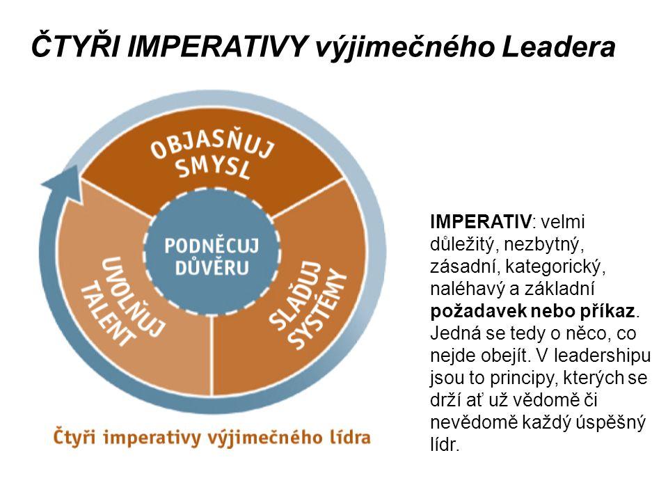 Důvěryhodnost = charakter a způsobilost Jak budovat důvěryhodnost.