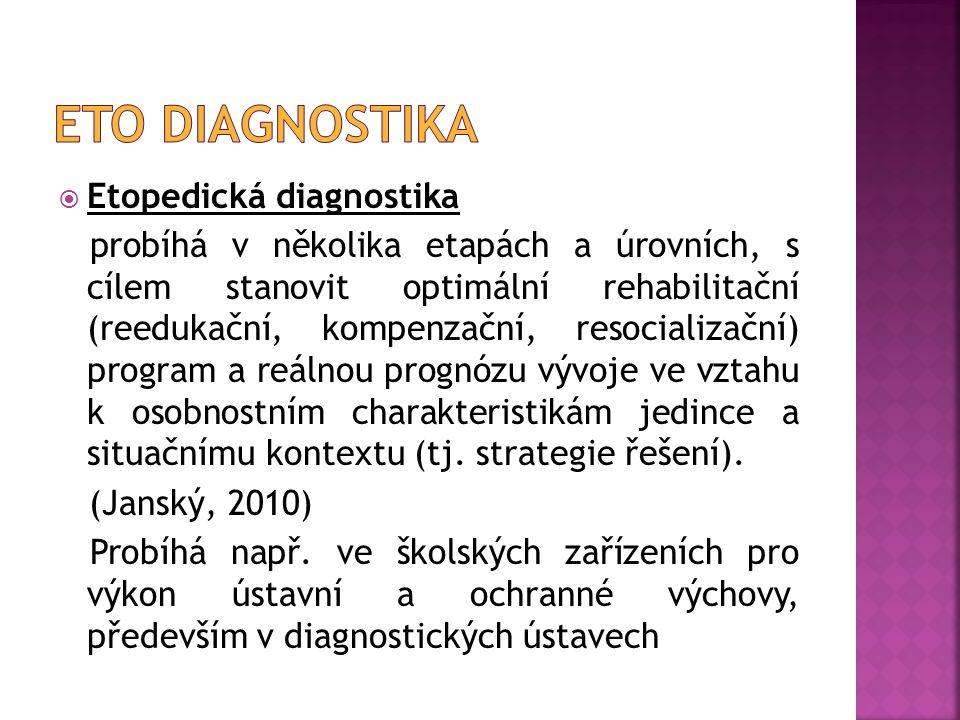  Etopedická diagnostika probíhá v několika etapách a úrovních, s cílem stanovit optimální rehabilitační (reedukační, kompenzační, resocializační) pro