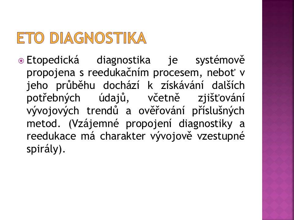  Etopedická diagnostika je systémově propojena s reedukačním procesem, neboť v jeho průběhu dochází k získávání dalších potřebných údajů, včetně zjiš