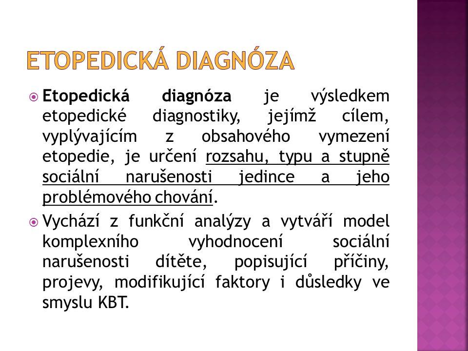  Etopedická diagnóza je výsledkem etopedické diagnostiky, jejímž cílem, vyplývajícím z obsahového vymezení etopedie, je určení rozsahu, typu a stupně