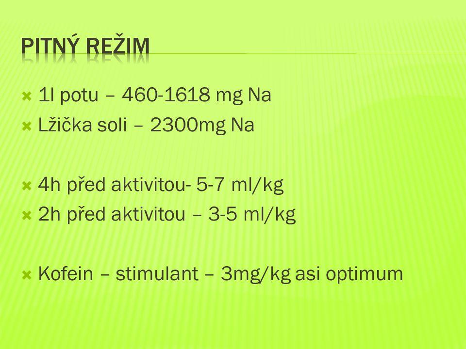  1l potu – 460-1618 mg Na  Lžička soli – 2300mg Na  4h před aktivitou- 5-7 ml/kg  2h před aktivitou – 3-5 ml/kg  Kofein – stimulant – 3mg/kg asi