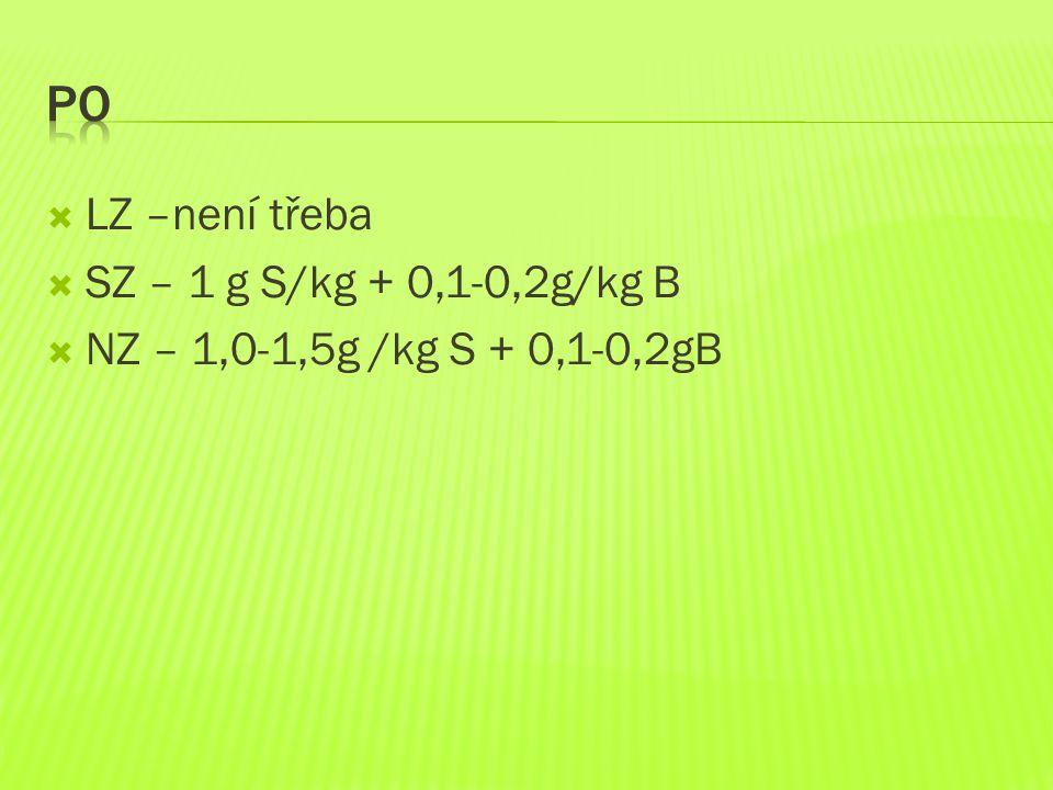  LZ –není třeba  SZ – 1 g S/kg + 0,1-0,2g/kg B  NZ – 1,0-1,5g /kg S + 0,1-0,2gB