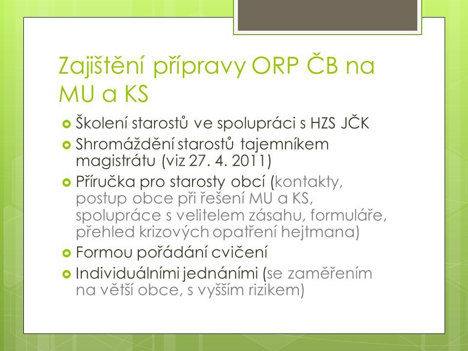 Zajištění přípravy ORP ČB na MU a KS  Školení starostů ve spolupráci s HZS JČK  Shromáždění starostů tajemníkem magistrátu (viz 27.