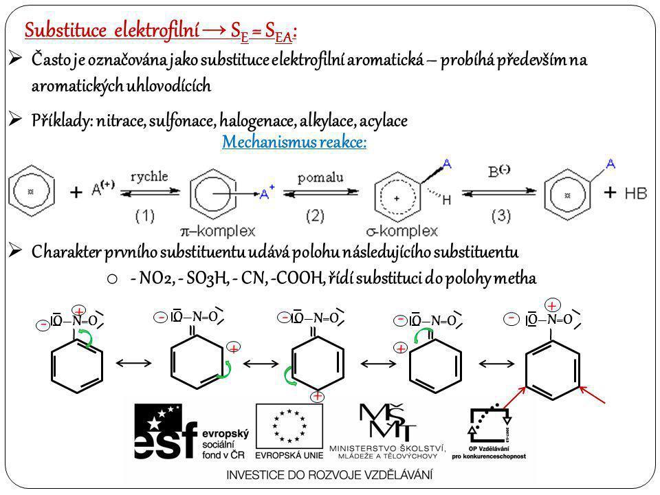  Často je označována jako substituce elektrofilní aromatická – probíhá především na aromatických uhlovodících  Příklady: nitrace, sulfonace, halogen