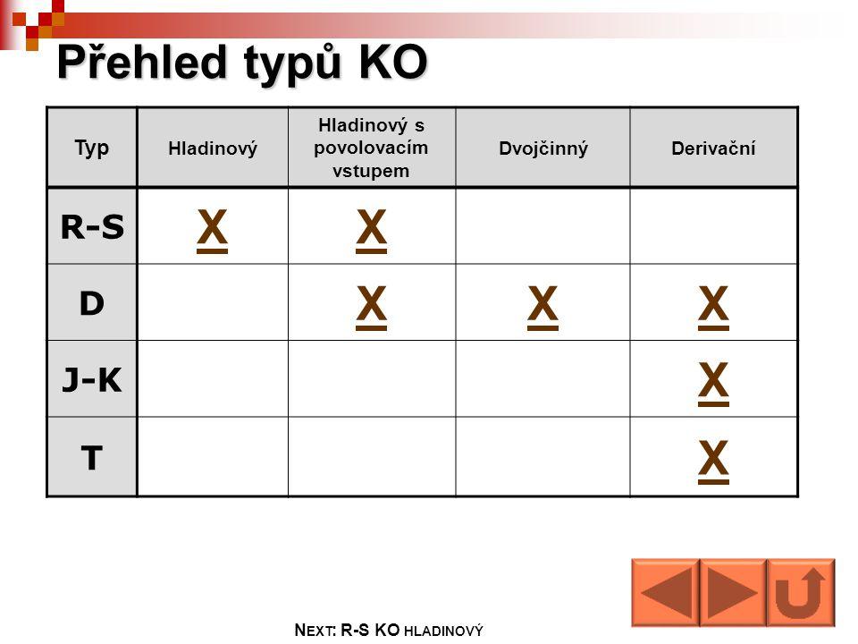 Přehled typů KO Typ Hladinový Hladinový s povolovacím vstupem DvojčinnýDerivační R-S XX D XXX J-K X T X N EXT : R-S KO HLADINOVÝ