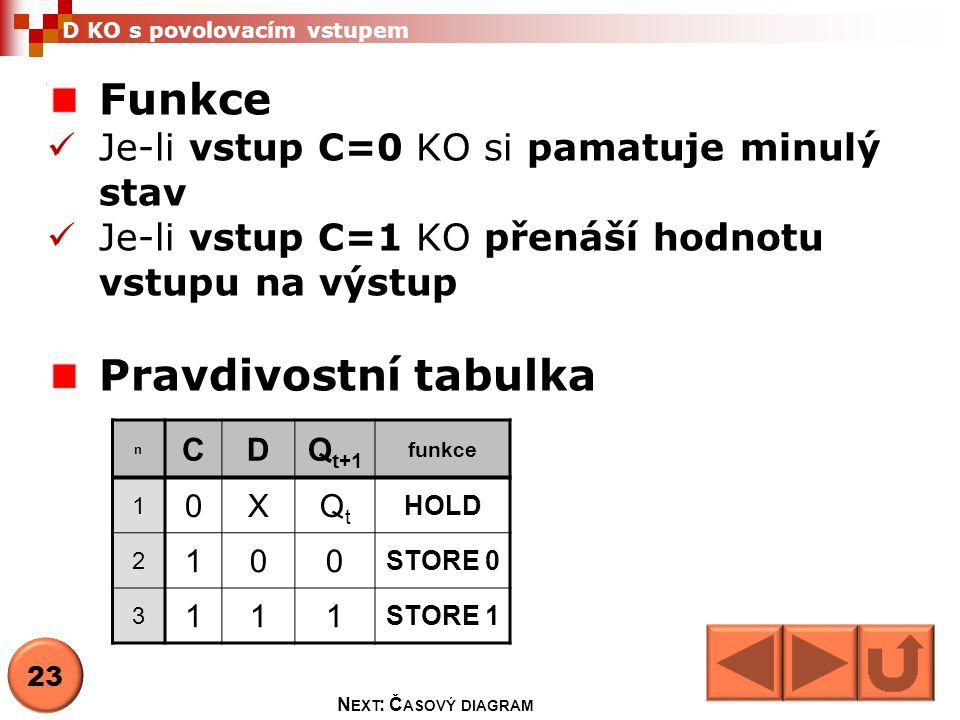 n CDQ t+1 funkce 1 0XQtQt HOLD 2 100 STORE 0 3 111 STORE 1 Funkce  Je-li vstup C=0 KO si pamatuje minulý stav  Je-li vstup C=1 KO přenáší hodnotu vs