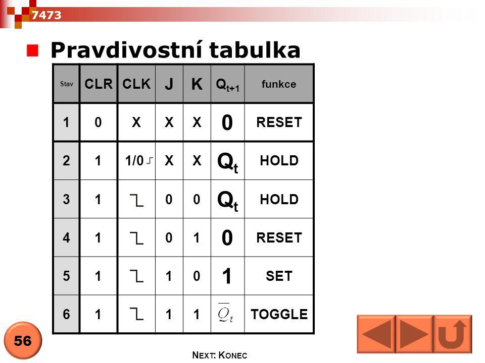 Pravdivostní tabulka Stav CLRCLK JK Q t+1 funkce 10XXX 0 RESET 211/0/XX QtQt HOLD 3100 QtQt 4101 0 RESET 5110 1 SET 6111TOGGLE 7473 56 N EXT : K ONEC