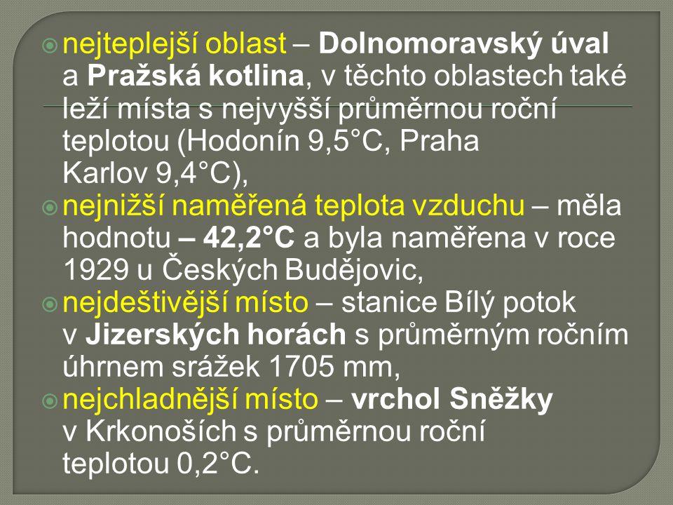  nejteplejší oblast – Dolnomoravský úval a Pražská kotlina, v těchto oblastech také leží místa s nejvyšší průměrnou roční teplotou (Hodonín 9,5°C, Pr