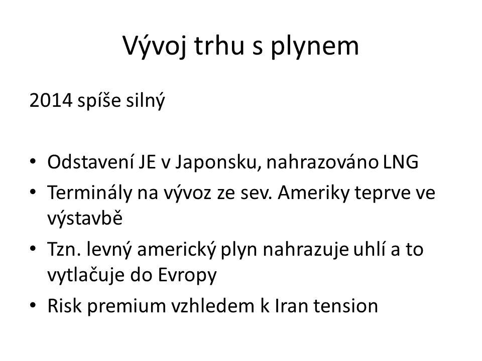 2014 spíše silný • Odstavení JE v Japonsku, nahrazováno LNG • Terminály na vývoz ze sev. Ameriky teprve ve výstavbě • Tzn. levný americký plyn nahrazu