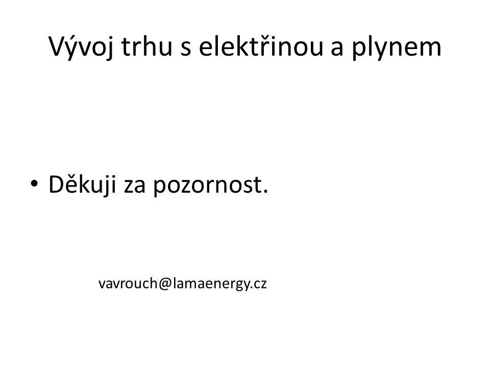 Vývoj trhu s elektřinou a plynem • Děkuji za pozornost. vavrouch@lamaenergy.cz