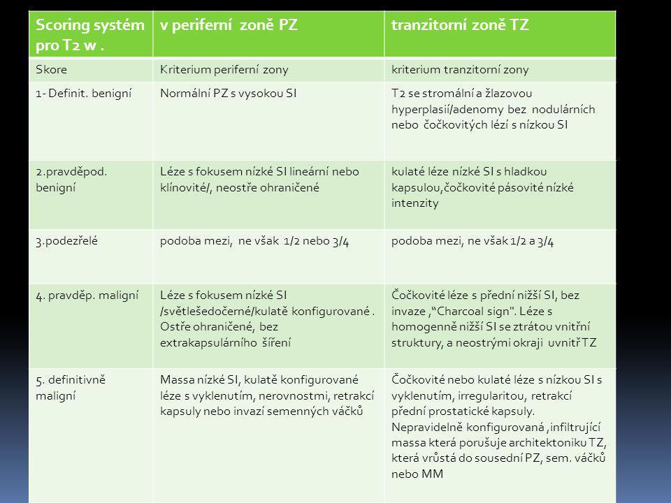 Scoring systém pro T2 w. v periferní zoně PZtranzitorní zoně TZ SkoreKriterium periferní zonykriterium tranzitorní zony 1- Definit. benigníNormální PZ