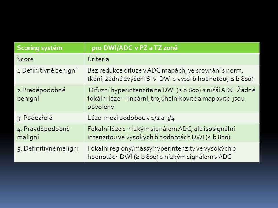 Scoring systém pro DWI/ADC v PZ a TZ zoně ScoreKriteria 1.Definitivně benigníBez redukce difuze v ADC mapách, ve srovnání s norm. tkání, žádné zvýšení