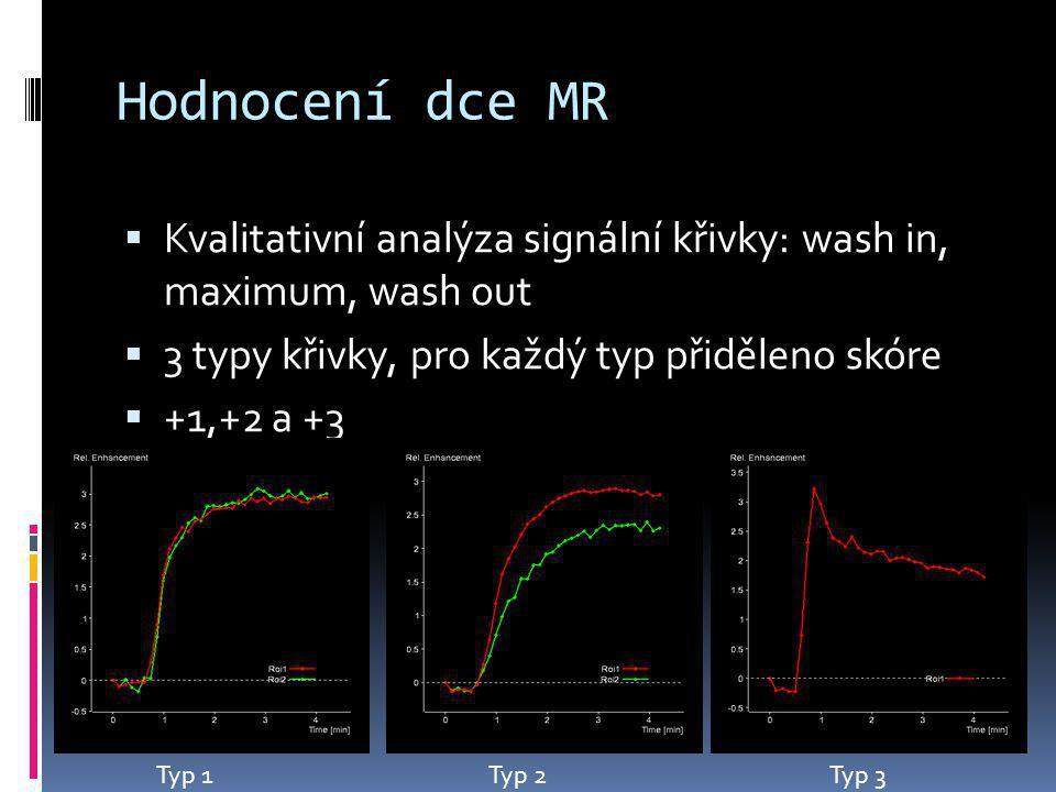 Hodnocení dce MR  Kvalitativní analýza signální křivky: wash in, maximum, wash out  3 typy křivky, pro každý typ přiděleno skóre  +1,+2 a +3 Typ 1T