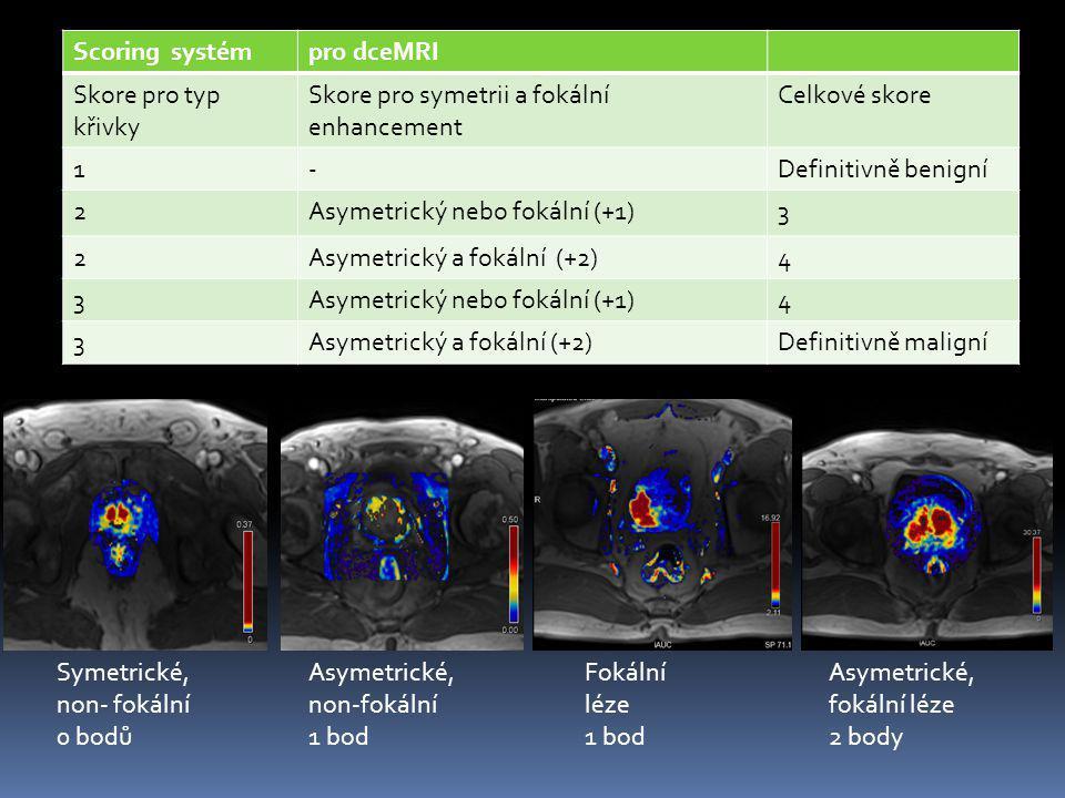 Scoring systémpro dceMRI Skore pro typ křivky Skore pro symetrii a fokální enhancement Celkové skore 1-Definitivně benigní 2Asymetrický nebo fokální (