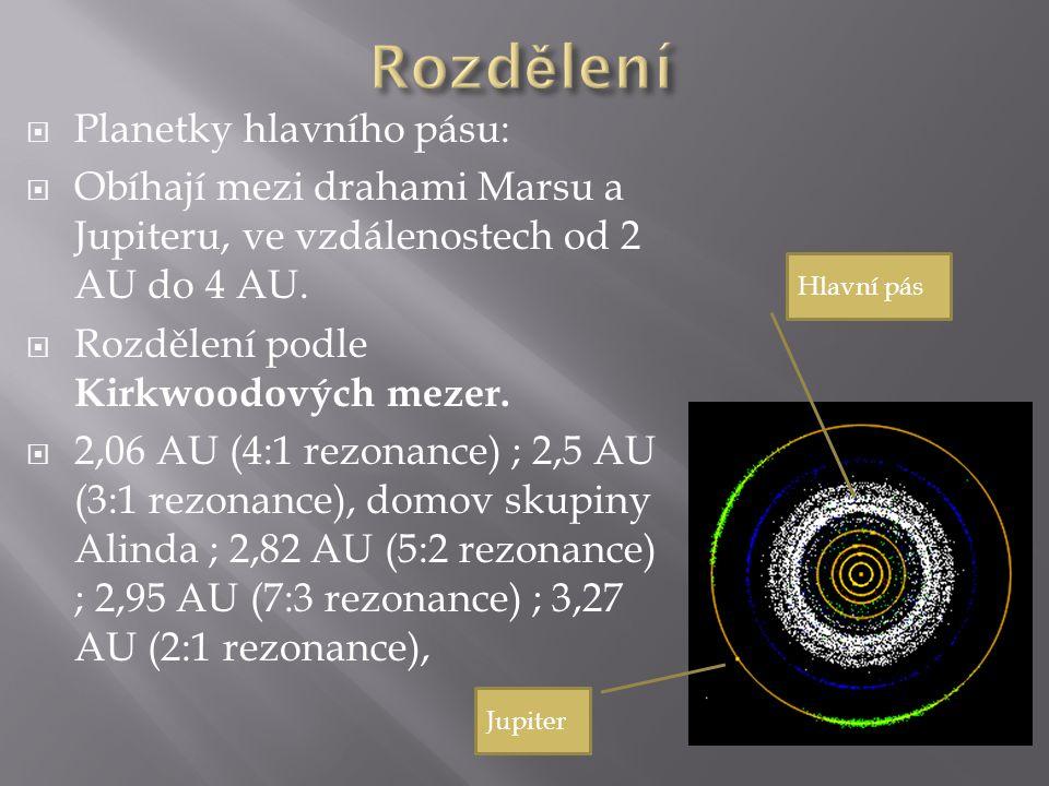 PPlanetky hlavního pásu: OObíhají mezi drahami Marsu a Jupiteru, ve vzdálenostech od 2 AU do 4 AU. RRozdělení podle Kirkwoodových mezer. 22,06