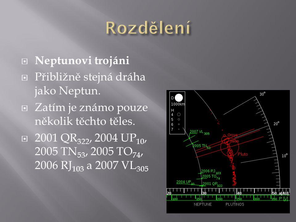  Neptunovi trojáni  Přibližně stejná dráha jako Neptun.  Zatím je známo pouze několik těchto těles.  2001 QR 322, 2004 UP 10, 2005 TN 53, 2005 TO