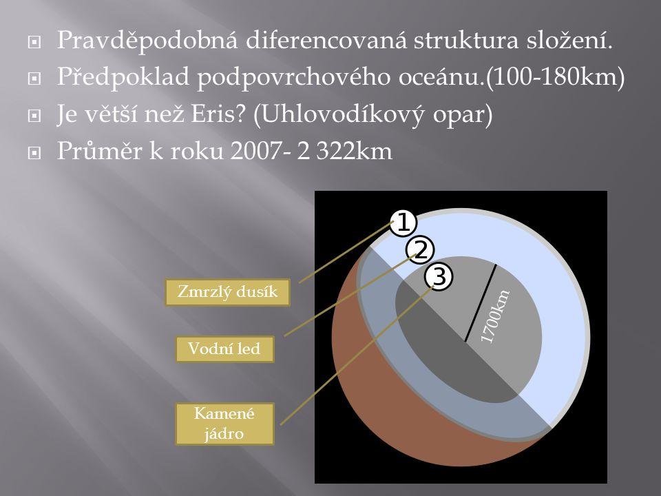  Pravděpodobná diferencovaná struktura složení.  Předpoklad podpovrchového oceánu.(100-180km)  Je větší než Eris? (Uhlovodíkový opar)  Průměr k ro