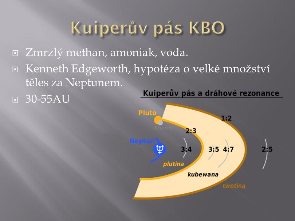  Zmrzlý methan, amoniak, voda.  Kenneth Edgeworth, hypotéza o velké množství těles za Neptunem.  30-55AU