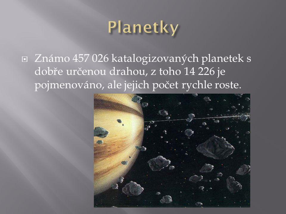  Známo 457 026 katalogizovaných planetek s dobře určenou drahou, z toho 14 226 je pojmenováno, ale jejich počet rychle roste.