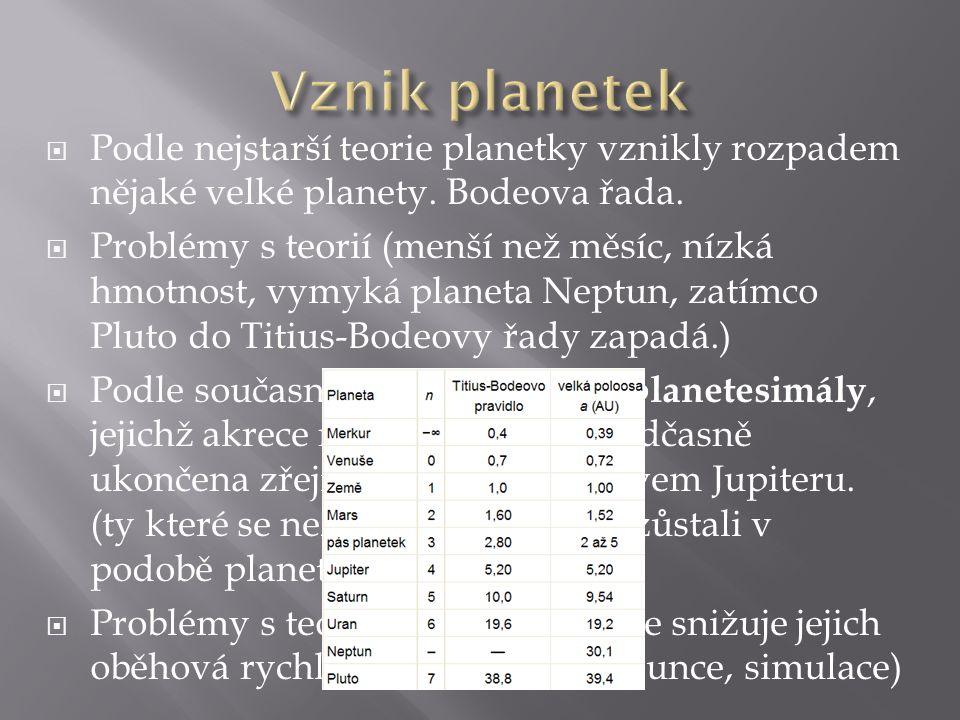  Podle nejstarší teorie planetky vznikly rozpadem nějaké velké planety. Bodeova řada.  Problémy s teorií (menší než měsíc, nízká hmotnost, vymyká pl