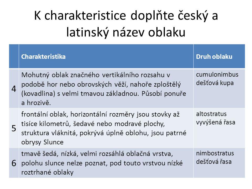 K charakteristice doplňte český a latinský název oblaku CharakteristikaDruh oblaku 4 Mohutný oblak značného vertikálního rozsahu v podobě hor nebo obr