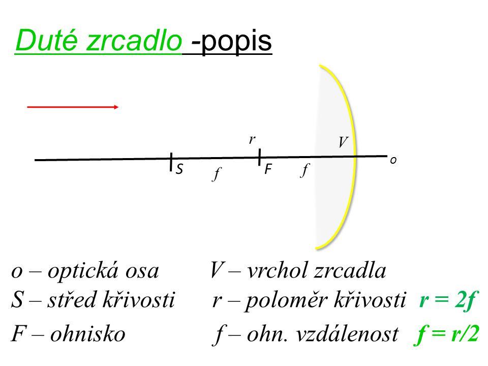 o – optická osa V – vrchol zrcadla S – střed křivosti r – poloměr křivosti r = 2f F – ohnisko f – ohn. vzdálenost f = r/2 Duté zrcadlo -popis o FS r f