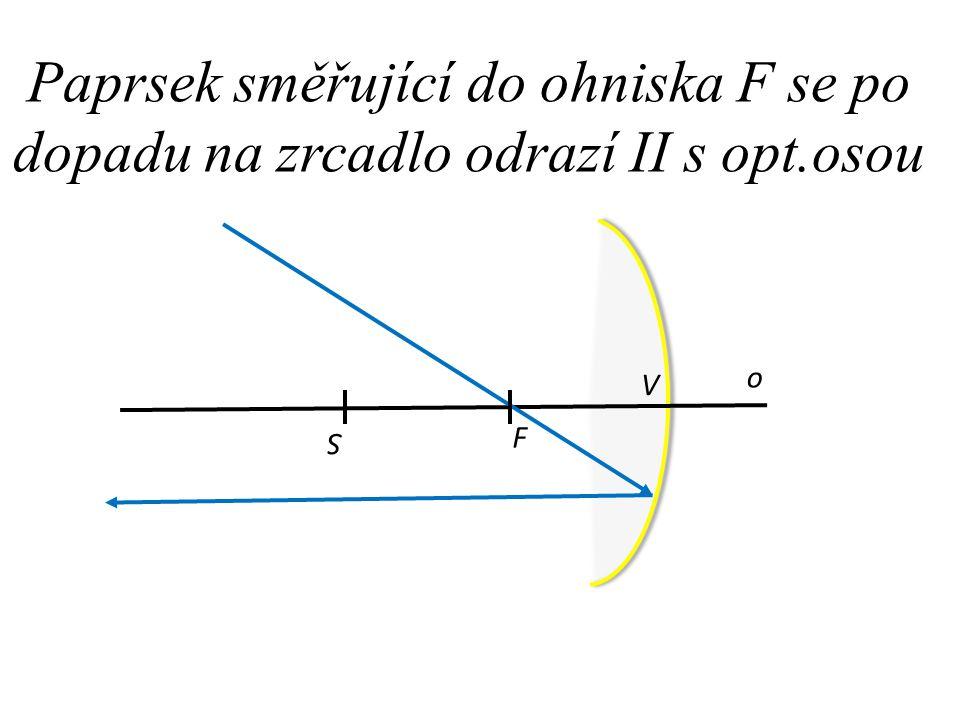 Paprsek směřující do ohniska F se po dopadu na zrcadlo odrazí II s opt.osou o F S V