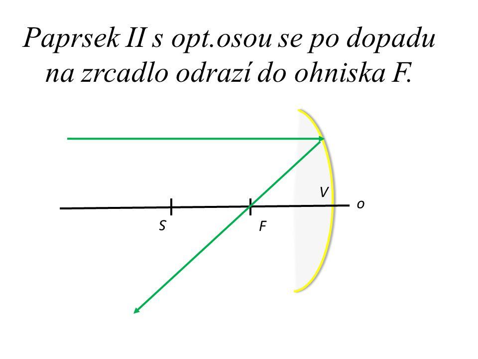 Paprsek II s opt.osou se po dopadu na zrcadlo odrazí do ohniska F. o F S V