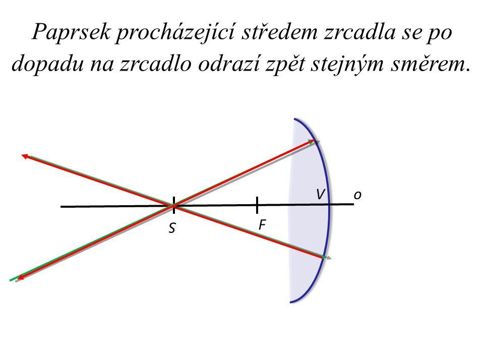 Paprsek procházející středem zrcadla se po dopadu na zrcadlo odrazí zpět stejným směrem. o F S V