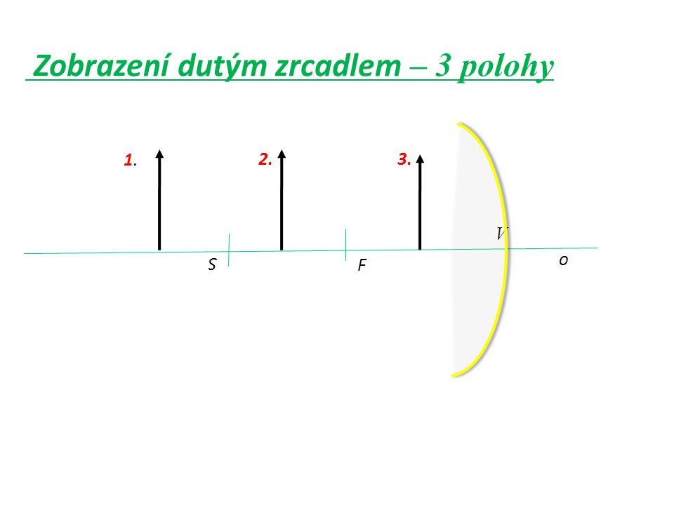 1. Předmět dále než 2f o F S Vlastnosti: 1. zmenšený 2. skutečný 3. převrácený V
