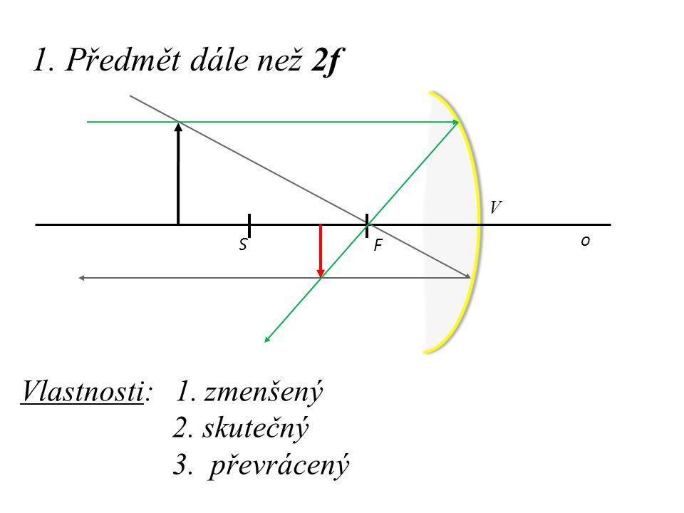 2. Předmět mezi 2f a f o F S Vlastnosti: 1. zvětšený 2. skutečný 3. převrácený V