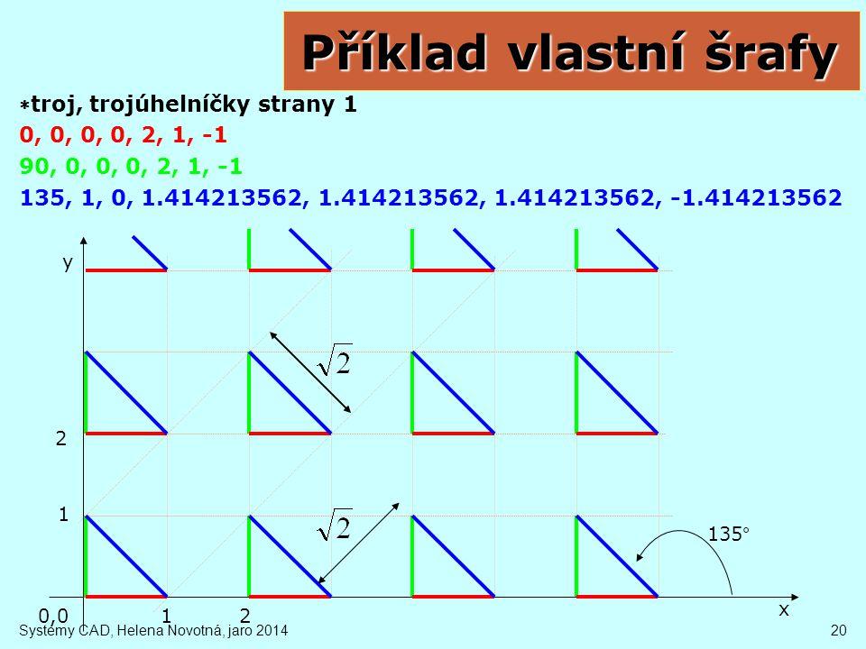 0,012 1 2 x y Příklad vlastní šrafy troj, trojúhelníčky strany 1 0, 0, 0, 0, 2, 1, -1 90, 0, 0, 0, 2, 1, -1 135, 1, 0, 1.414213562, 1.414213562, 1.414213562, -1.414213562 135° Systémy CAD, Helena Novotná, jaro 201420