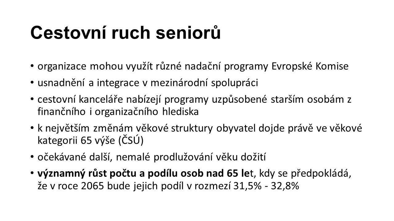 Výsledky průzkumů pro CR seniorů • dle rakouského experta R.