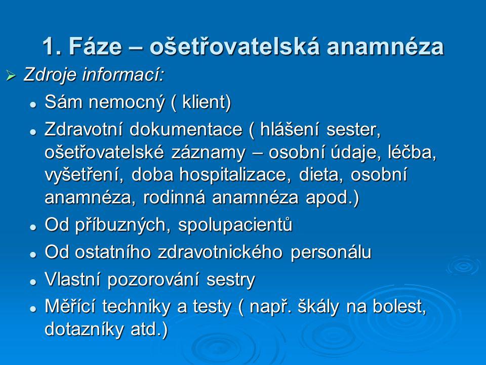 1. Fáze – ošetřovatelská anamnéza  Zdroje informací:  Sám nemocný ( klient)  Zdravotní dokumentace ( hlášení sester, ošetřovatelské záznamy – osobn