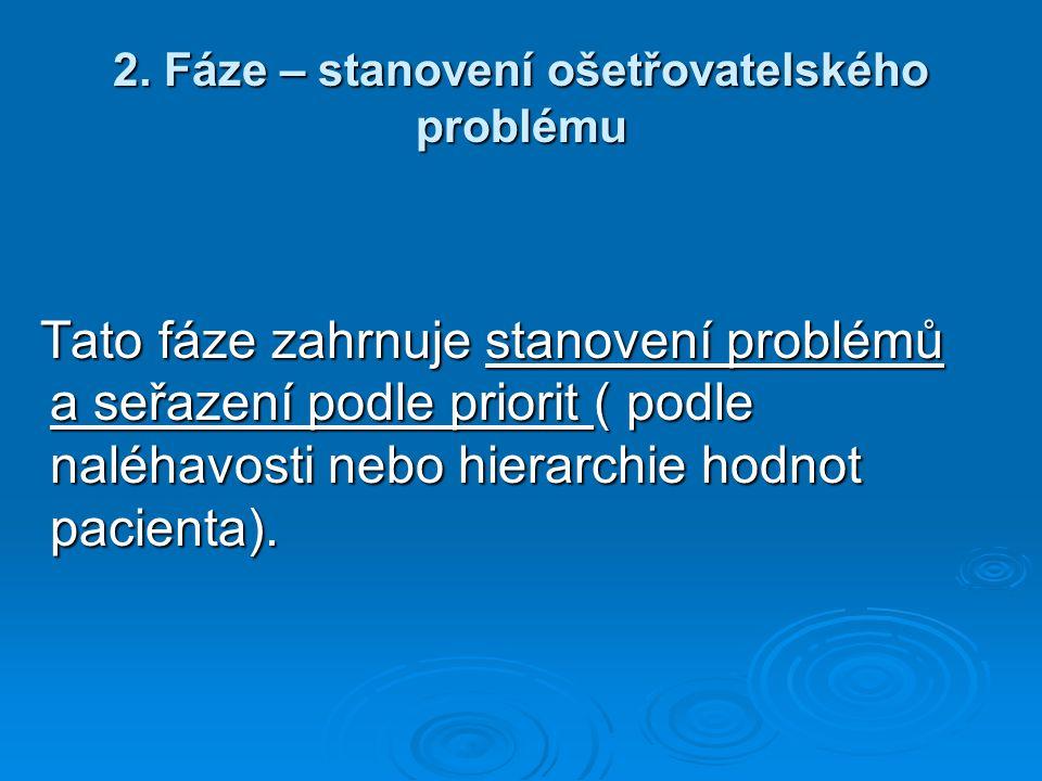 2. Fáze – stanovení ošetřovatelského problému Tato fáze zahrnuje stanovení problémů a seřazení podle priorit ( podle naléhavosti nebo hierarchie hodno