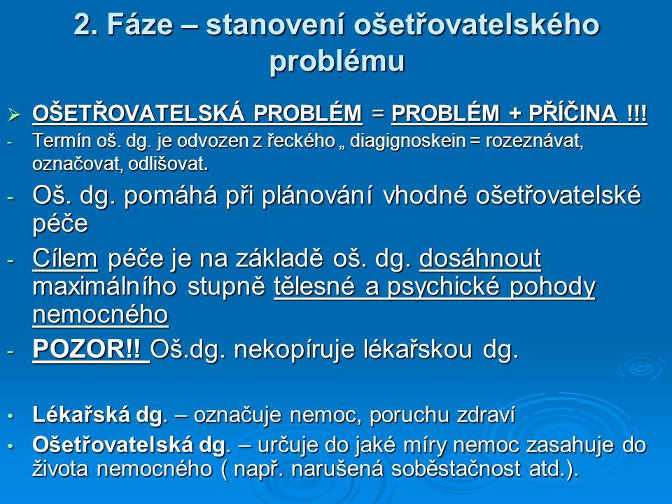 2.Fáze – stanovení ošetřovatelského problému  OŠETŘOVATELSKÁ PROBLÉM = PROBLÉM + PŘÍČINA !!.