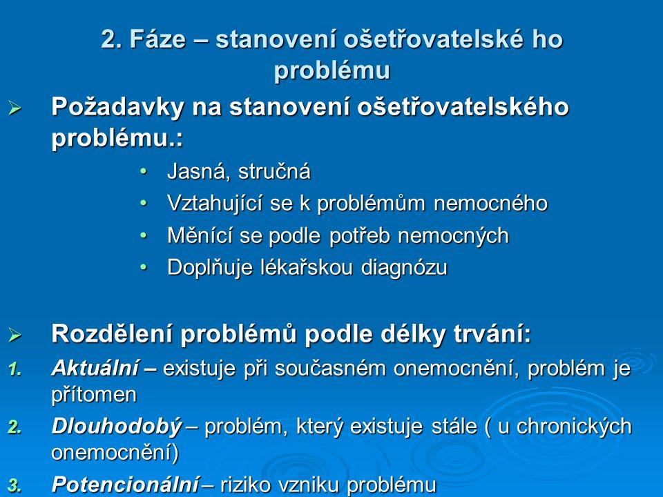 2. Fáze – stanovení ošetřovatelské ho problému  Požadavky na stanovení ošetřovatelského problému.: •Jasná, stručná •Vztahující se k problémům nemocné