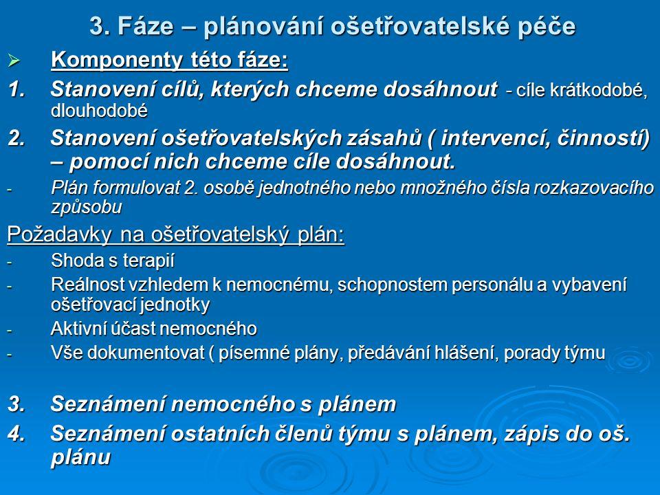 3.Fáze – plánování ošetřovatelské péče  Komponenty této fáze: 1.