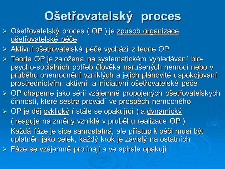 Ošetřovatelský proces  Ošetřovatelský proces ( OP ) je způsob organizace ošetřovatelské péče  Aktivní ošetřovatelská péče vychází z teorie OP  Teorie OP je založena na systematickém vyhledávání bio- psycho-sociálních potřeb člověka narušených nemocí nebo v průběhu onemocnění vzniklých a jejich plánovité uspokojování prostřednictvím aktivní a iniciativní ošetřovatelské péče  OP chápeme jako sérii vzájemně propojených ošetřovatelských činností, které sestra provádí ve prospěch nemocného  OP je děj cyklický ( stále se opakující ) a dynamický ( reaguje na změny vzniklé v průběhu realizace OP ) Každá fáze je sice samostatná, ale přístup k péči musí být uplatněn jako celek, každý krok je závislý na ostatních Každá fáze je sice samostatná, ale přístup k péči musí být uplatněn jako celek, každý krok je závislý na ostatních  Fáze se vzájemně prolínají a ve spirále opakují