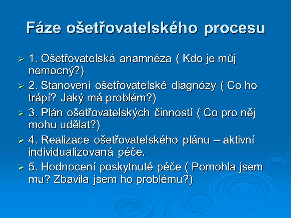 Fáze ošetřovatelského procesu  1.Ošetřovatelská anamnéza ( Kdo je můj nemocný?)  2.