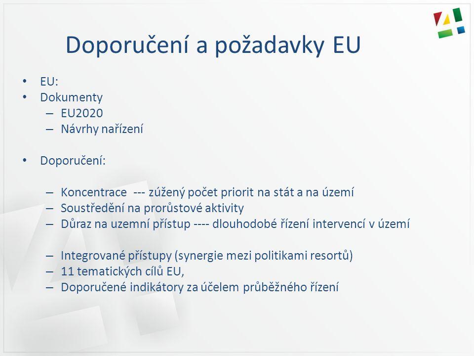 Doporučení a požadavky EU • EU: • Dokumenty – EU2020 – Návrhy nařízení • Doporučení: – Koncentrace --- zúžený počet priorit na stát a na území – Soustředění na prorůstové aktivity – Důraz na uzemní přístup ---- dlouhodobé řízení intervencí v území – Integrované přístupy (synergie mezi politikami resortů) – 11 tematických cílů EU, – Doporučené indikátory za účelem průběžného řízení