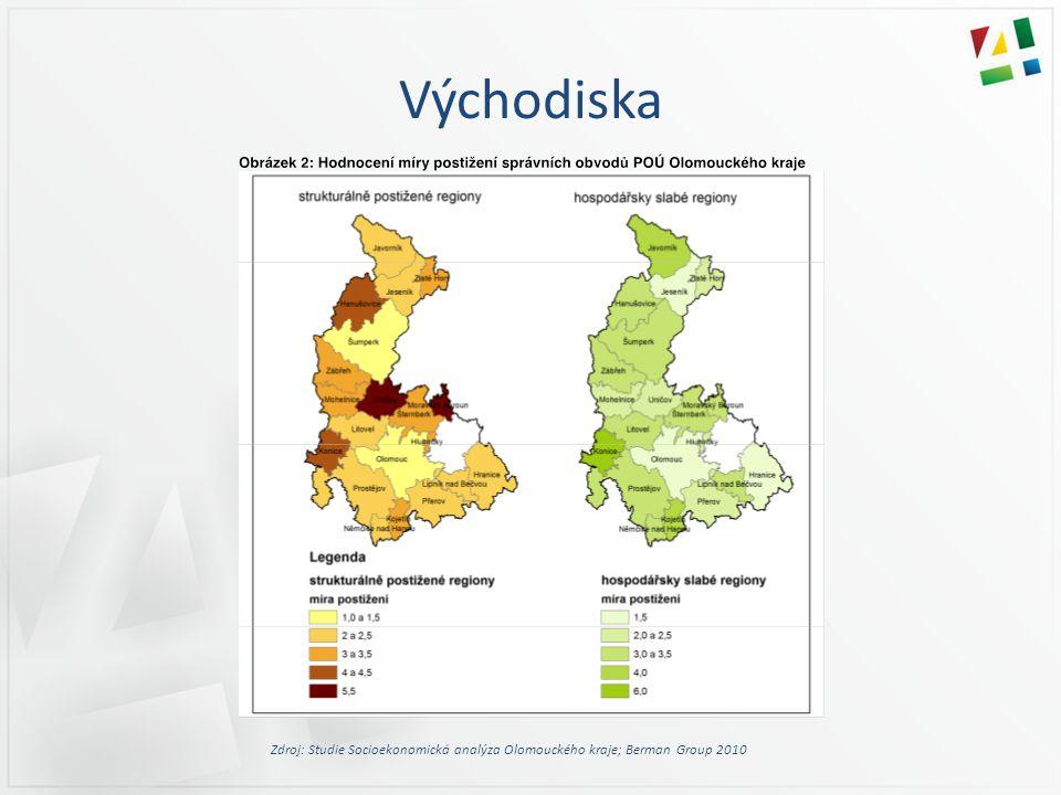 Východiska Zdroj: Studie Socioekonomická analýza Olomouckého kraje; Berman Group 2010